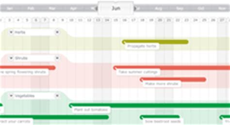 Gardening Year Planner Gardeners Calendar Hints And Tips For Your Garden