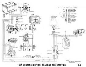 wiring diagram ford 4000 tractor php wiring wiring exles and