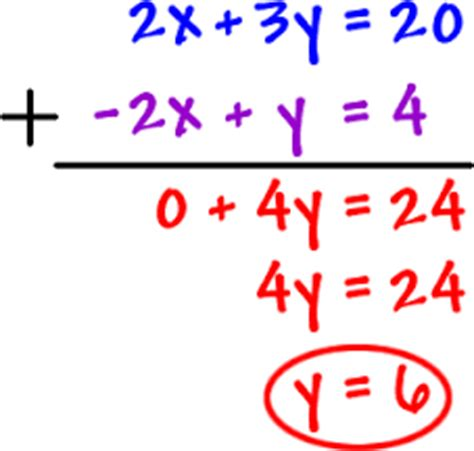 Add Homework Math New Site by Math Review Of Solving Systems By Addition Free Homework