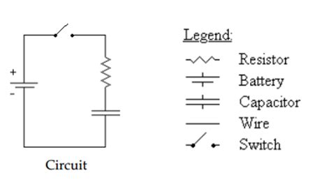 switched capacitor loss charge conservation capacitor 28 images capacitor problem protecting devices from esd