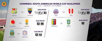 Calendario Eliminatorias Conmebol Conmebol Eliminatorias Sudamericanas Rumbo A La Copa