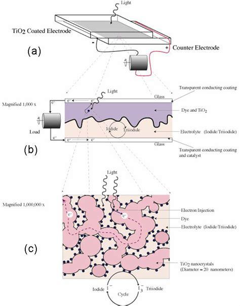 Tembakau Rasa Surya B 1kg sel surya rasa temulawak energi surya