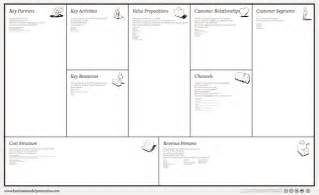 Partner Business Plan Template by 3 Free Tools To Plan And Visualise Your Start Up Business