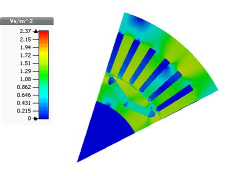 calculate inductance in cst calculate inductance in cst 23 images torque in a permanent magnet synchronous motor pmsm