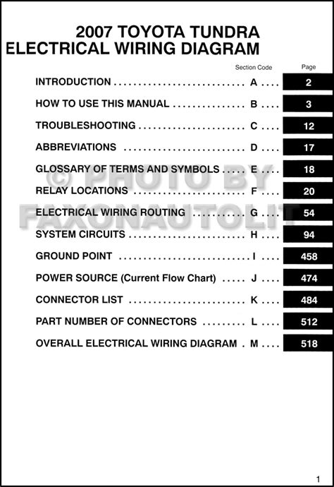 2007 toyota tundra wiring diagram 2007 toyota tundra wiring diagram manual original