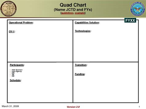 project management chart template 6 best images of chart project chart template