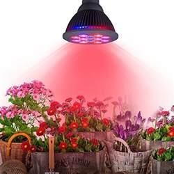 Miracle Grow Patio High Efficient 24w Led Grow Light Taotronics Plant Grow
