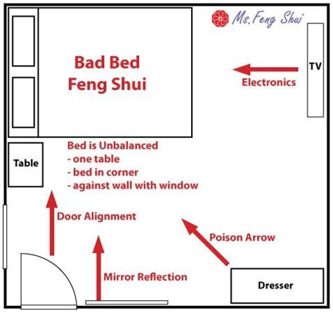 bad feng shui bedroom how to position your bed for good feng shui ms feng shui