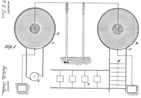 Tesla Coil Patent Tesla Patents 512340 593138 685012