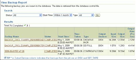 Performing Backup And Recovery Data Backup Procedure Template