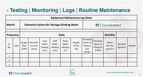 Ozone In Package Bottled Drinking Water Water Damage Drying Log Template