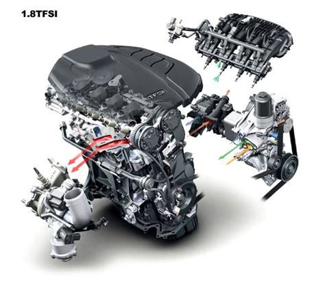 volkswagen cc 6 cylinder vw nu renunta la motorul pe benzina 1 8 tsi de 180 cp vw