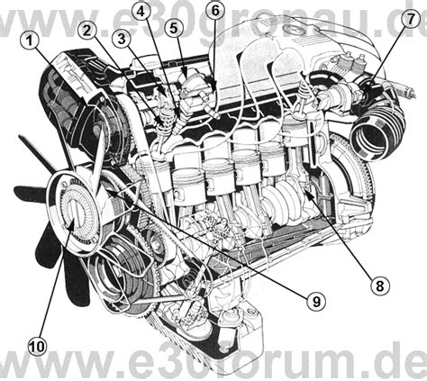 e30 bmw buying guide translated from german rts your