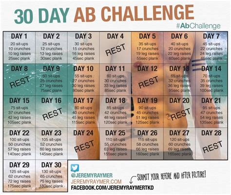 1000 ideas about ab challenge on 30 day abs