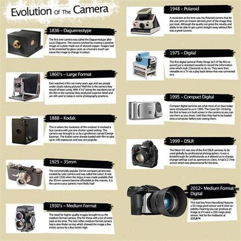 camara de foto y video 17 best c 225 maras de foto y video images on pinterest