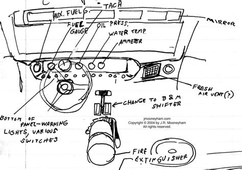 image gallery labeled car dashboard labeled car dashboard diagram gallery
