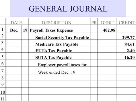 sle payroll reports sle payroll tax calculator 7 28 images accurate pay