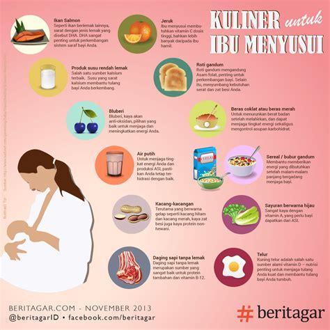 Buku Ajar Gizi Kuliner Dasar gizi ibu menyusui witrinofikarosa1511