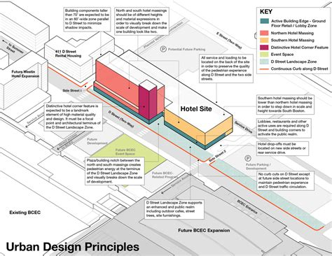 design criteria for resorts boston convention exhibition center master plan and hotel
