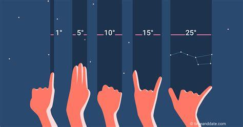 handy guide  measuring  sky