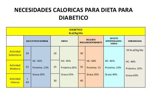 alimentazione per un diabetico alimentazione e diabete ecco come la dieta pu 242 aiutare