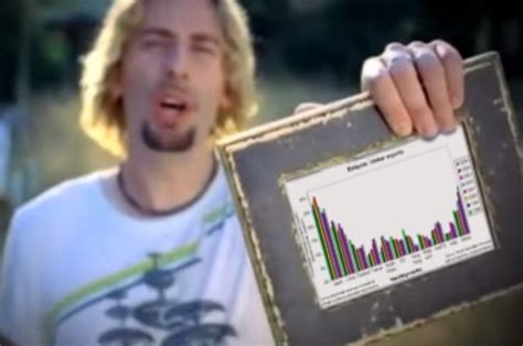 Look At This Photograph Meme - people can t stop watching this hilarious nine second