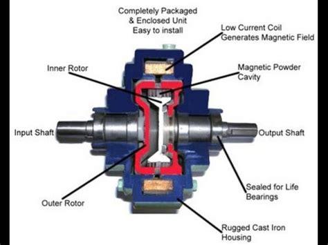 Nikola Tesla Zero Point Energy Tesla Patent For Zero Point Free Energy Power Innovator