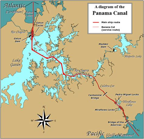 panama canal diagram panama canal construction learn fast githy