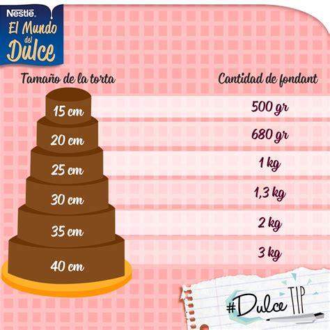 como decorar un pastel de un kilo cantidad de fondant tama 241 o de la torta el mundo del dulce
