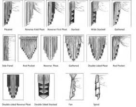 How To Make Valances And Swags swag swag swag curtains and pattern drafting