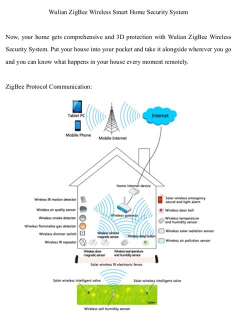 wulian zigbee wireless home security protection system