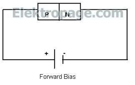forward bias in diode semiconductor diodes semiconductor diodes informaiton rectifier diode and diode tutorial diode