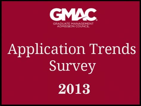 Enrollment Trends For Mba by B Schools Application Trends Survey 2013 Report By Gmac