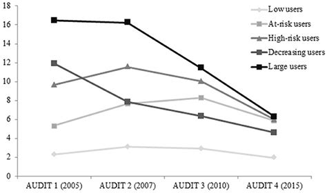 pattern of consumption meaning frontiers patterns of alcohol consumption in spanish