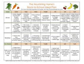 Healthy Menu Template by Five Tips For Creating Healthy Back To School Meal Plans