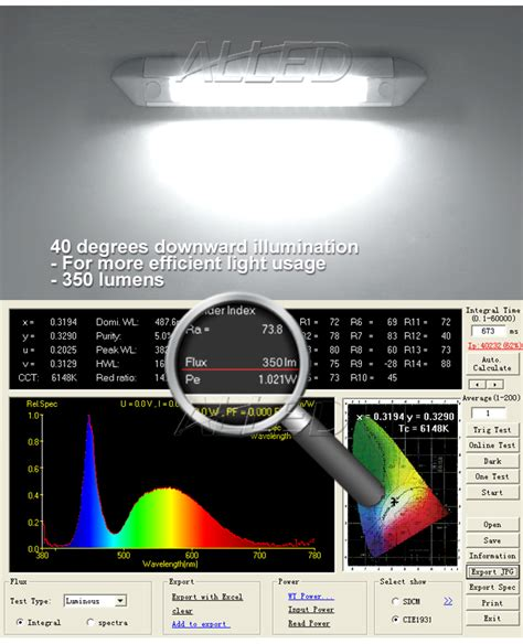 250mm white shell led awning light with pc lens cover
