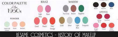 1950s color scheme 1950s makeup secrets besame cosmetics the color palette