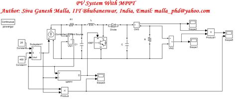 modeling and simulation of systems using matlab and simulink books matlab simulink model for mppt