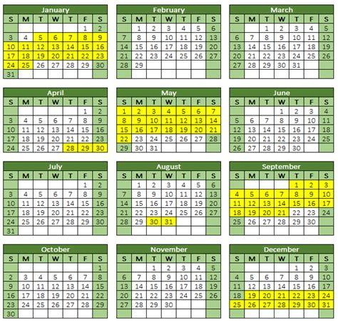 Mercury Retrograde Calendar Search Results For Retrograde Planets 2016 Calendar 2015