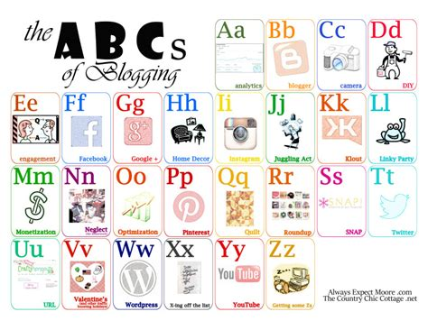 printable welsh alphabet flash cards free printable art for bloggers abcs of blogging the