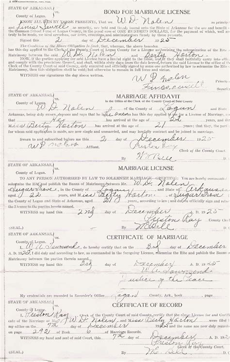 Oklahoma Marriage License Records Marriage Licenses Issued In Tn Marriage Advice