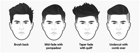 nama style rambut lelaki  model terbaru