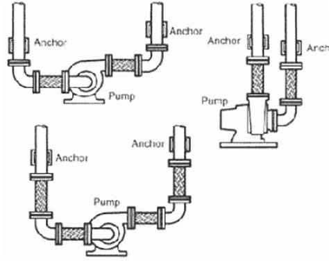 1995 ford probe radio wiring diagram. 1995. wiring diagram