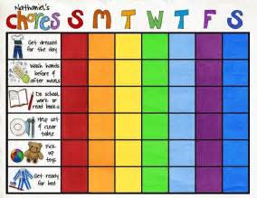 Behavior Charts For Preschoolers Template by Best 25 Reward Charts For Toddlers Ideas On