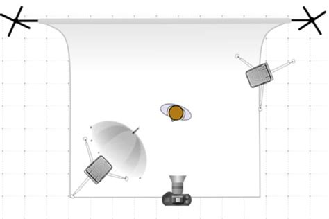 photo lighting diagrams 5 tools to create and studio lighting diagrams