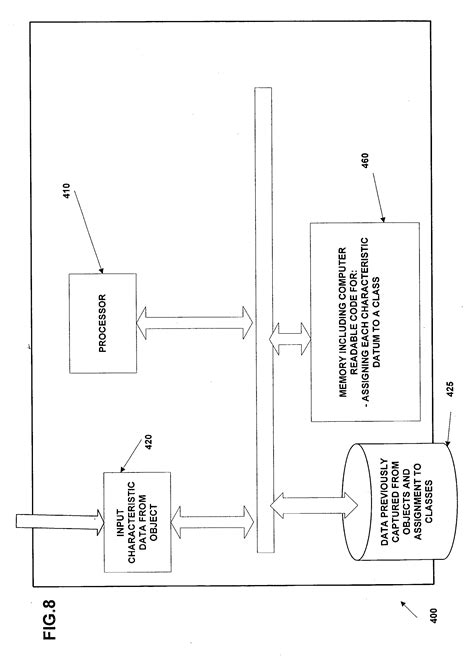 pattern classification steps patent us20040076344 adaptive system and method for