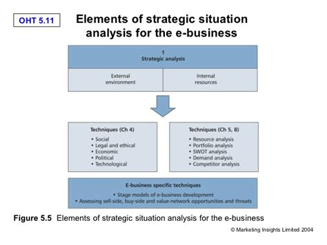 business strategy dissertation topics your free exle of a business plan bplans