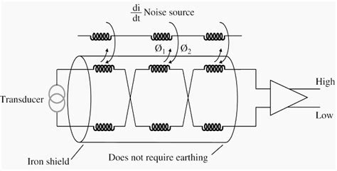 inductive coupling shielding ways to reduce capacitve coupling 28 images ic mask reducing capacitive coupling to