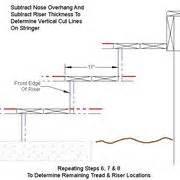 progettare scale per interni scale in legno per interni scale