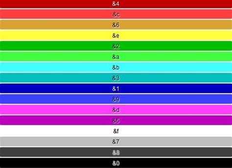 bukkit color codes soupsign bukkit